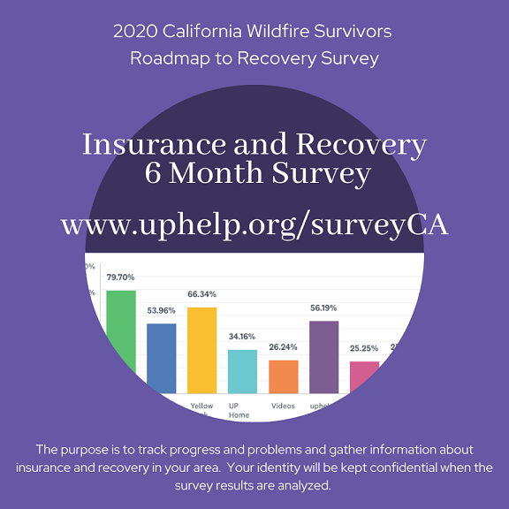 Flyer Graphic for Wildfire Insurance and Recovery Survey